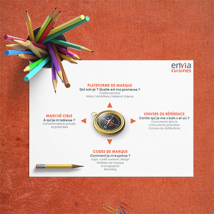 Plateforme de marques d'Envia Cuisines